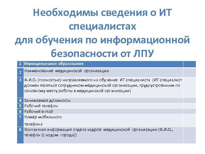 Необходимы сведения о ИТ специалистах для обучения по информационной безопасности от ЛПУ 1 Муниципальное