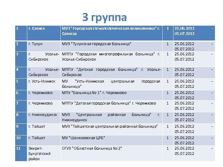 3 группа 1 г. Саянск МУЗ