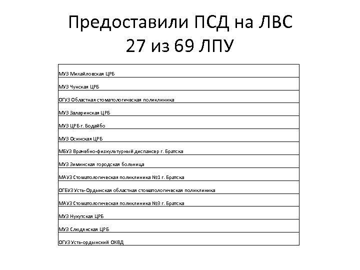 Предоставили ПСД на ЛВС 27 из 69 ЛПУ МУЗ Михайловская ЦРБ МУЗ Чунская ЦРБ