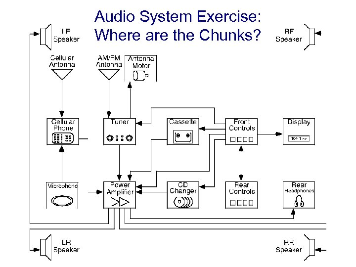 Audio System Exercise: Where are the Chunks?