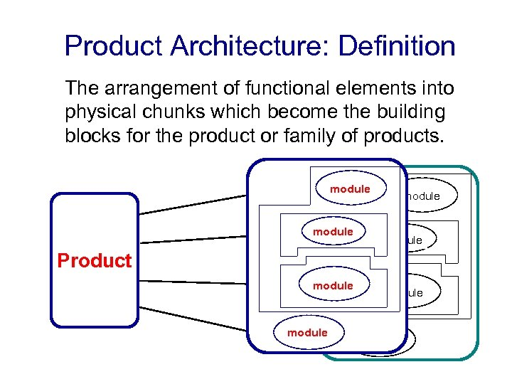 Product Architecture: Definition The arrangement of functional elements into physical chunks which become the
