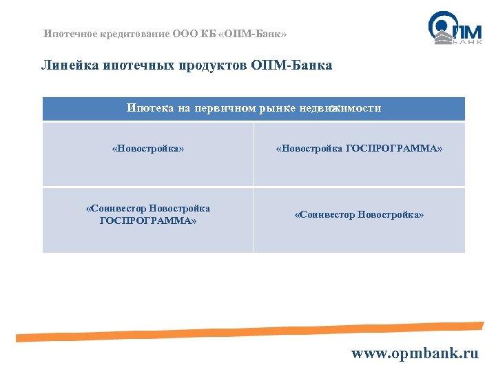Ипотечное кредитование ООО КБ «ОПМ-Банк» Линейка ипотечных продуктов ОПМ-Банка Ипотека на первичном рынке недвижимости