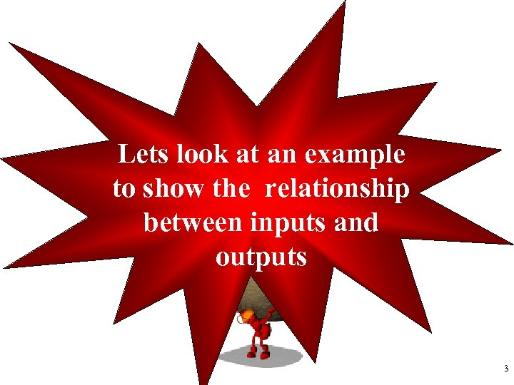 Analyzing Lets look at an example to show the relationship Production between inputs and