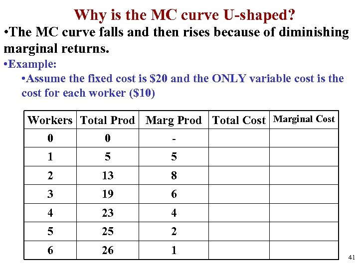 Why is the MC curve U-shaped? • The MC curve falls and then rises