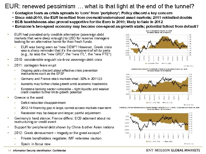 EUR: renewed pessimism … what is that light at the end of the tunnel?