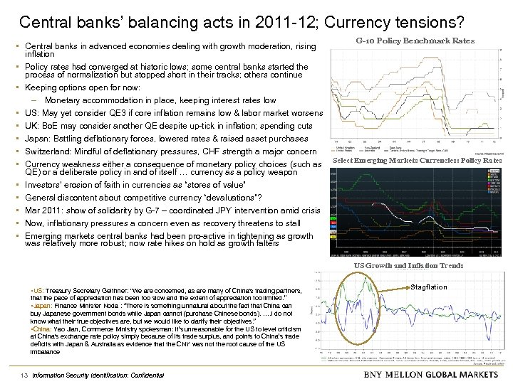 Central banks' balancing acts in 2011 -12; Currency tensions? • Central banks in advanced