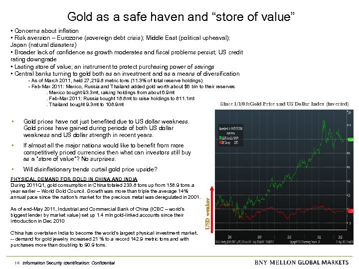 """Gold as a safe haven and """"store of value"""" • Concerns about inflation •"""