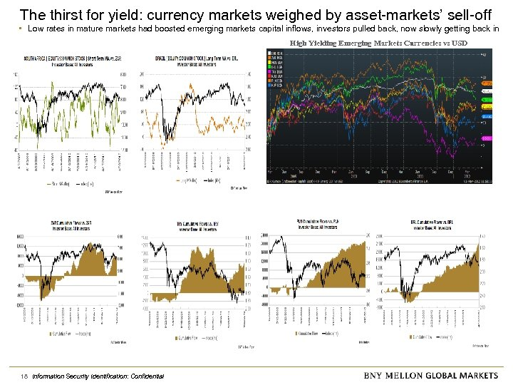 The thirst for yield: currency markets weighed by asset-markets' sell-off • Low rates in