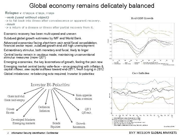 Global economy remains delicately balanced Relapse v. rɪˈlæps; n. rɪˈlæps, ri læps –verb (used