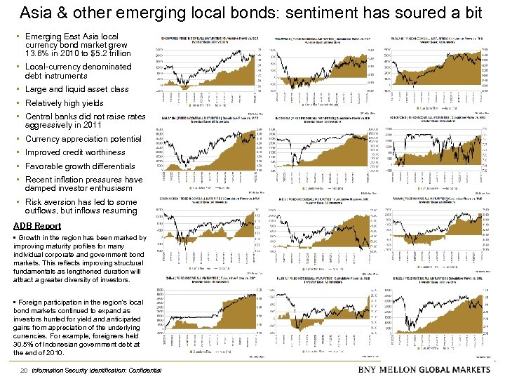Asia & other emerging local bonds: sentiment has soured a bit • Emerging East