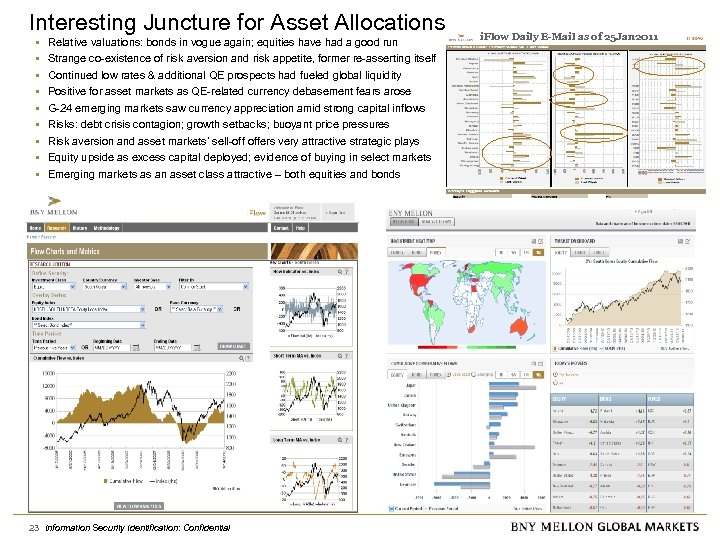 Interesting Juncture for Asset Allocations • • • Relative valuations: bonds in vogue again;
