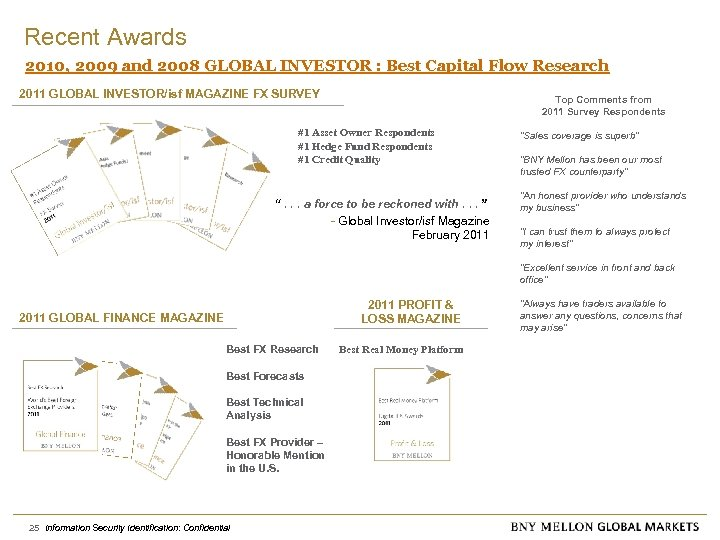 Recent Awards 2010, 2009 and 2008 GLOBAL INVESTOR : Best Capital Flow Research 2011