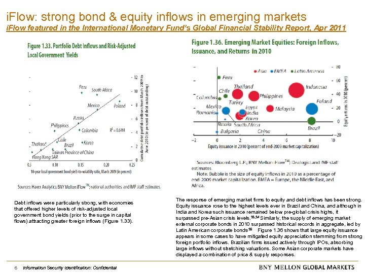 i. Flow: strong bond & equity inflows in emerging markets i. Flow featured in