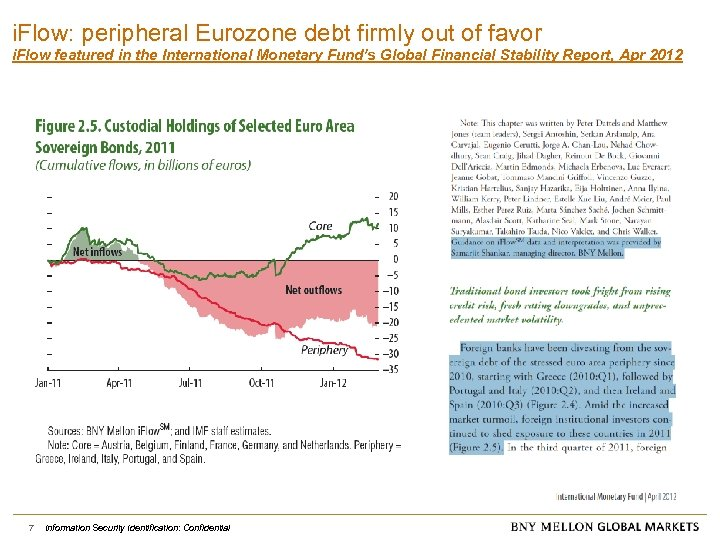 i. Flow: peripheral Eurozone debt firmly out of favor i. Flow featured in the