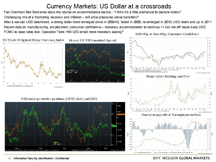 Currency Markets: US Dollar at a crossroads Fed Chairman Bernanke stays the course on