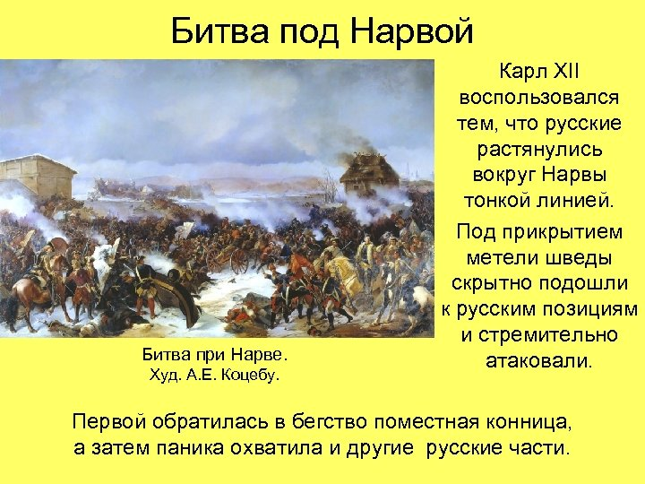 Битва под Нарвой Битва при Нарве. Худ. А. Е. Коцебу. Карл XII воспользовался тем,