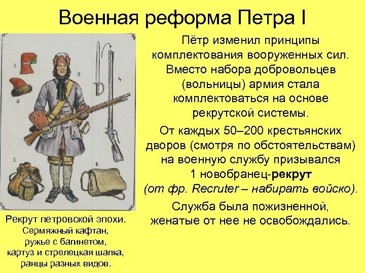 Военная реформа Петра I Рекрут петровской эпохи. Сермяжный кафтан, ружье с багинетом, картуз и