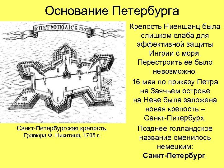 Основание Петербурга Санкт-Петербургская крепость. Гравюра Ф. Никитина, 1705 г. Крепость Ниеншанц была слишком слаба