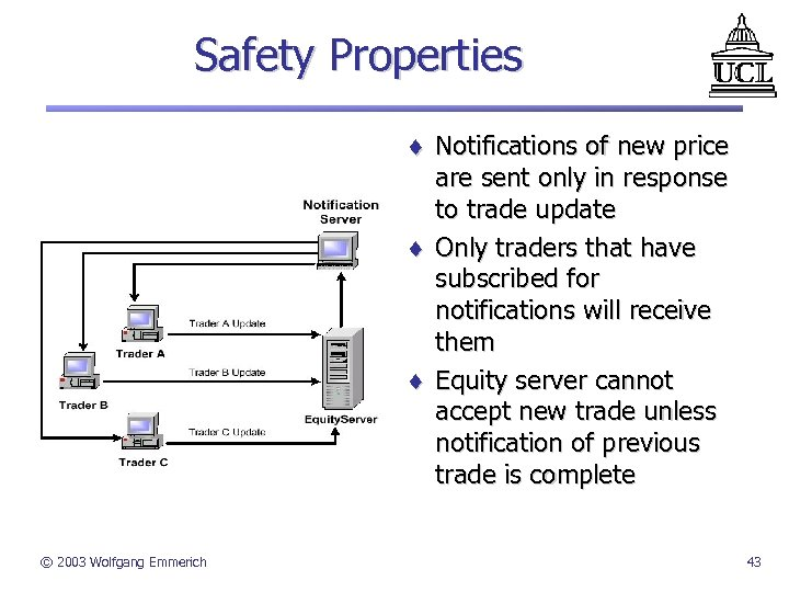 Safety Properties ¨ Notifications of new price are sent only in response to trade