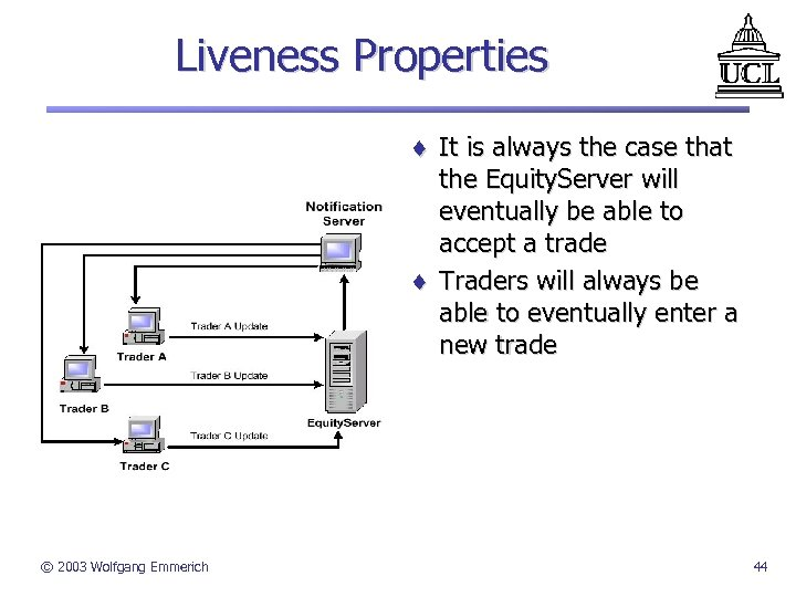 Liveness Properties ¨ It is always the case that the Equity. Server will eventually