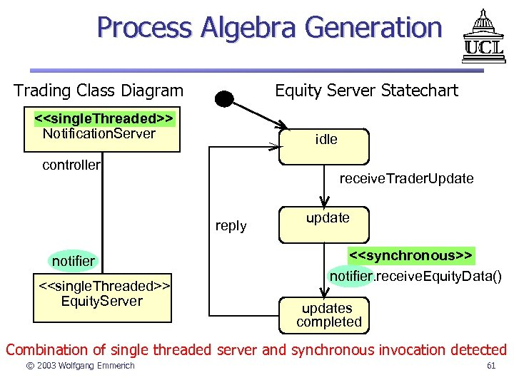 Process Algebra Generation Trading Class Diagram Equity Server Statechart <<single. Threaded>> Notification. Server idle