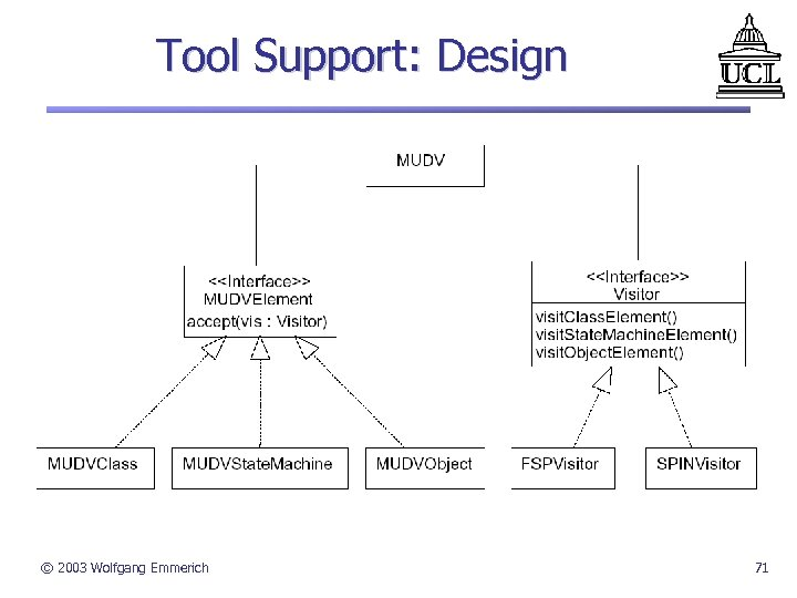 Tool Support: Design © 2003 Wolfgang Emmerich 71