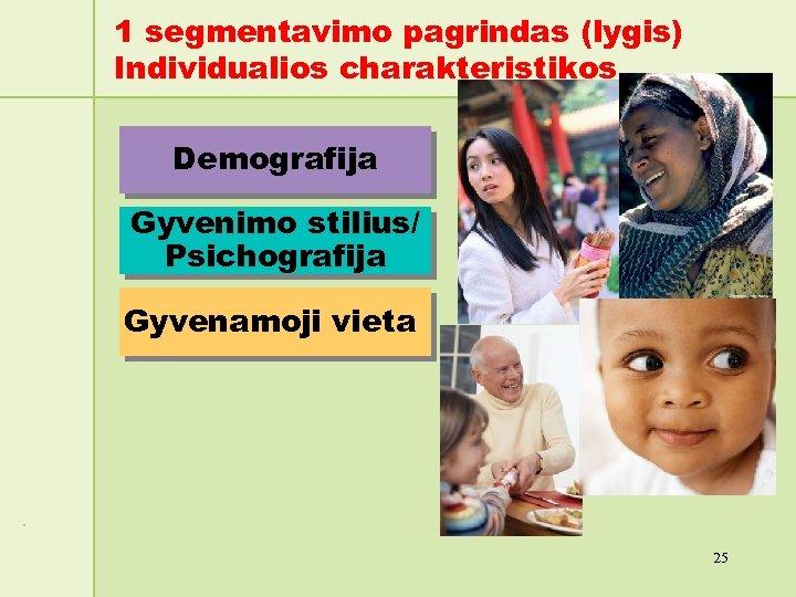 1 segmentavimo pagrindas (lygis) Individualios charakteristikos Demografija Gyvenimo stilius/ Psichografija Gyvenamoji vieta 25