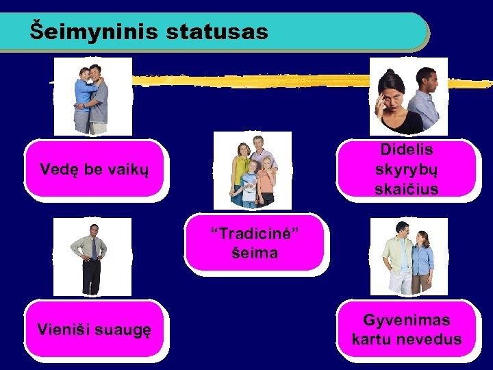 """Šeimyninis statusas Didelis skyrybų skaičius Vedę be vaikų """"Tradicinė"""" šeima Vieniši suaugę Gyvenimas kartu"""