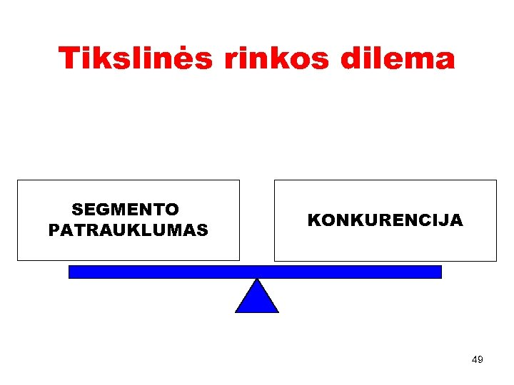 Tikslinės rinkos dilema SEGMENTO PATRAUKLUMAS KONKURENCIJA 49