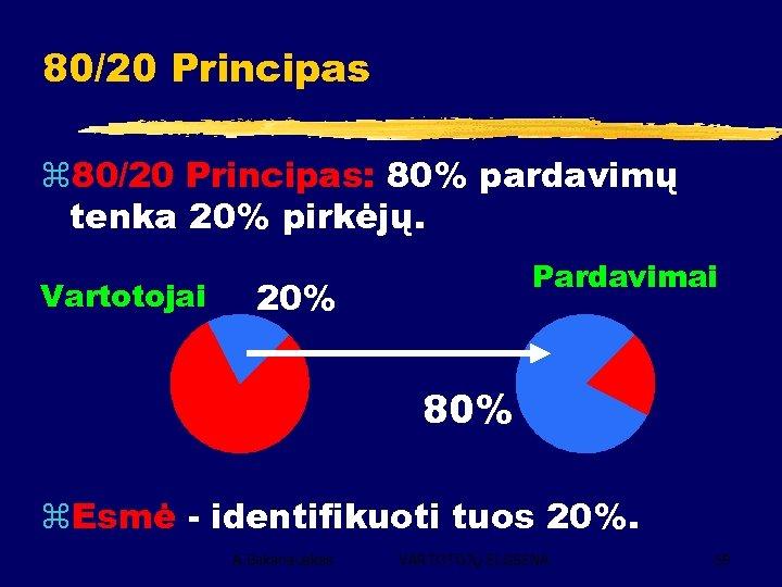 80/20 Principas z 80/20 Principas: 80% pardavimų tenka 20% pirkėjų. Vartotojai Pardavimai 20% 80%