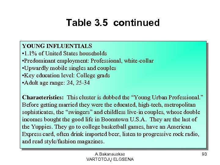 Table 3. 5 continued YOUNG INFLUENTIALS • 1. 1% of United States households •
