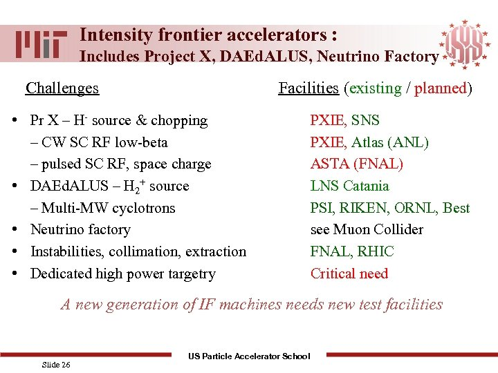 Intensity frontier accelerators : Includes Project X, DAEd. ALUS, Neutrino Factory Challenges Facilities (existing