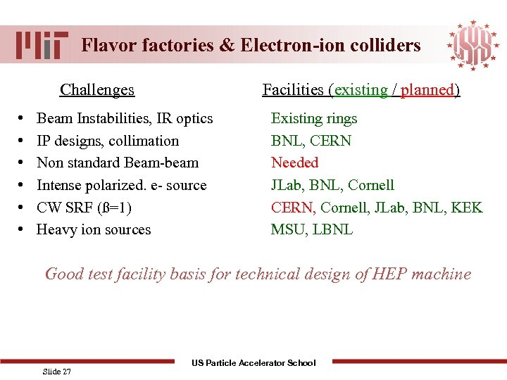 Flavor factories & Electron-ion colliders Challenges • • • Facilities (existing / planned) Beam