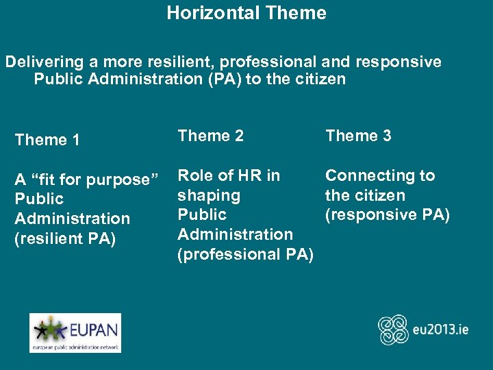 Horizontal Theme Delivering a more resilient, professional and responsive Public Administration (PA) to the