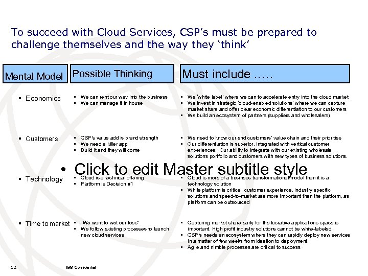 To succeed with Cloud Services, CSP's must be prepared to challenge themselves and the
