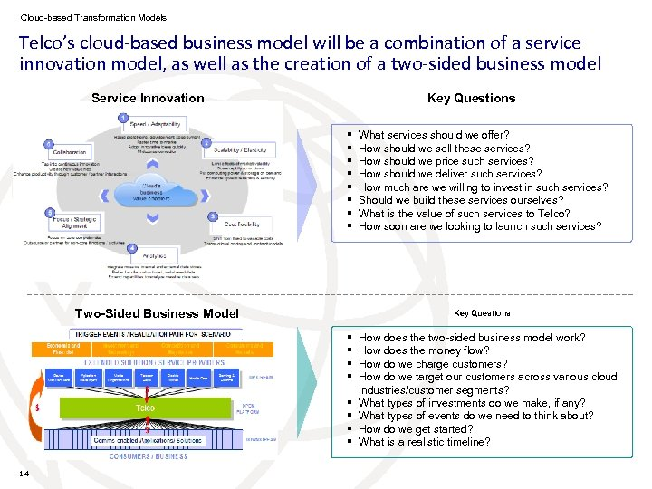 Cloud-based Transformation Models Telco's cloud-based business model will be a combination of a service