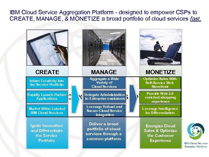 IBM Cloud Service Aggregation Platform - designed to empower CSPs to CREATE, MANAGE, &