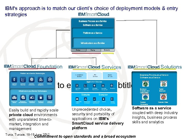 IBM's approach is to match our client's choice of deployment models & entry strategies