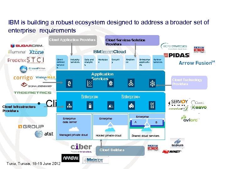 IBM is building a robust ecosystem designed to address a broader set of enterprise
