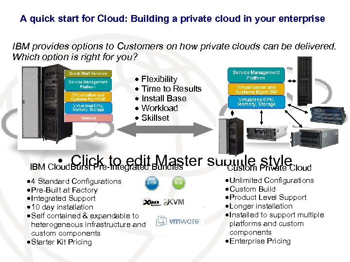 A quick start for Cloud: Building a private cloud in your enterprise IBM provides