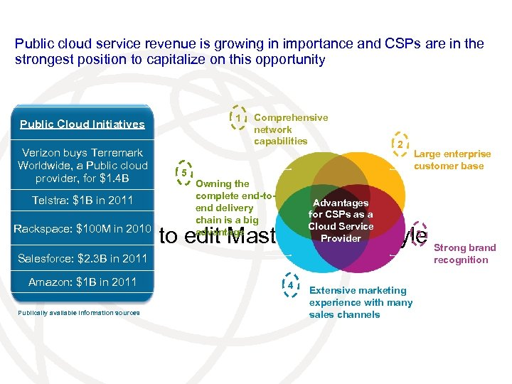 Public cloud service revenue is growing in importance and CSPs are in the strongest