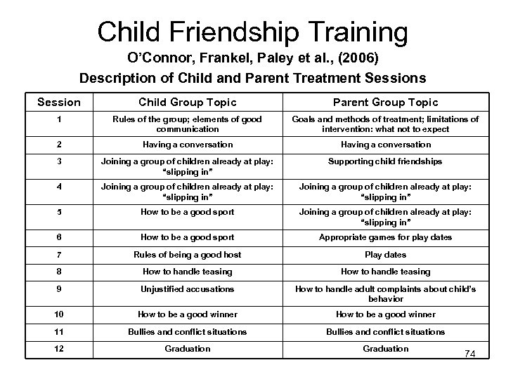 Child Friendship Training O'Connor, Frankel, Paley et al. , (2006) Description of Child and