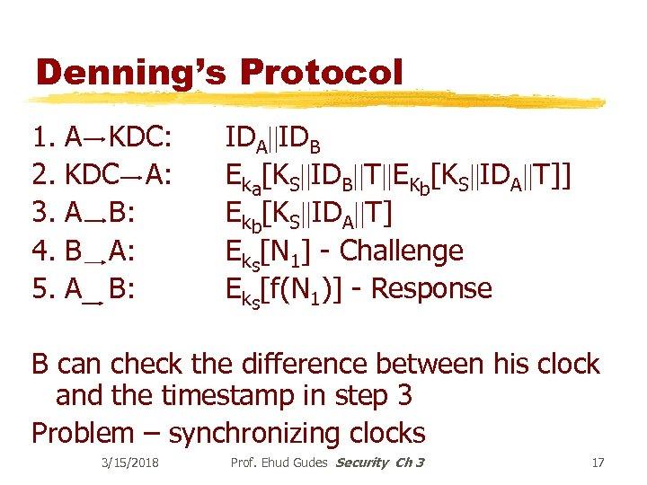 Denning's Protocol 1. 2. 3. 4. 5. A KDC: KDC A: A B: B