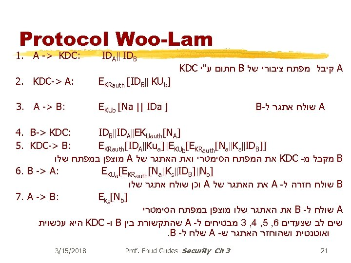 Protocol Woo-Lam 1. A -> KDC: IDA IDB 2. KDC-> A: EKRauth [IDB KUb]