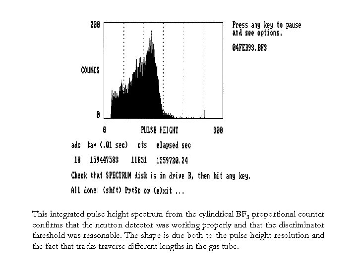 This integrated pulse height spectrum from the cylindrical BF 3 proportional counter confirms that