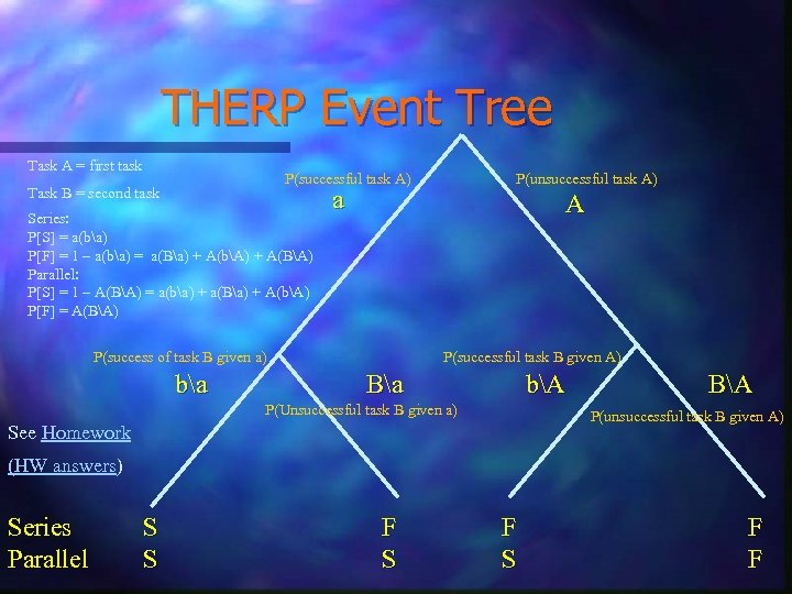 THERP Event Tree Task A = first task P(successful task A) Task B =