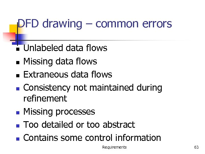 DFD drawing – common errors n n n n Unlabeled data flows Missing data