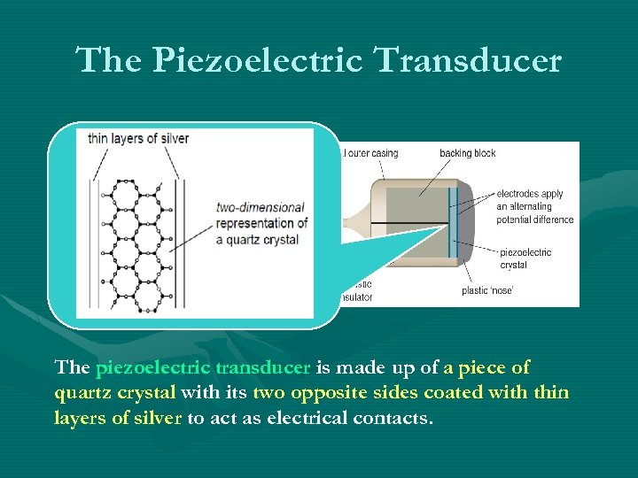 The Piezoelectric Transducer The piezoelectric transducer is made up of a piece of quartz
