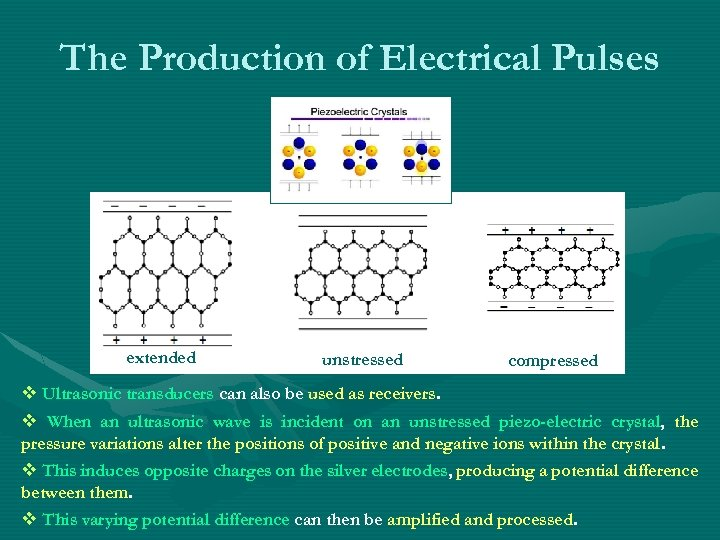 The Production of Electrical Pulses extended unstressed compressed v Ultrasonic transducers can also be