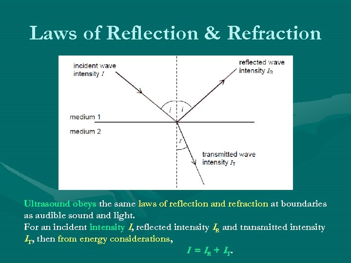 Laws of Reflection & Refraction Ultrasound obeys the same laws of reflection and refraction